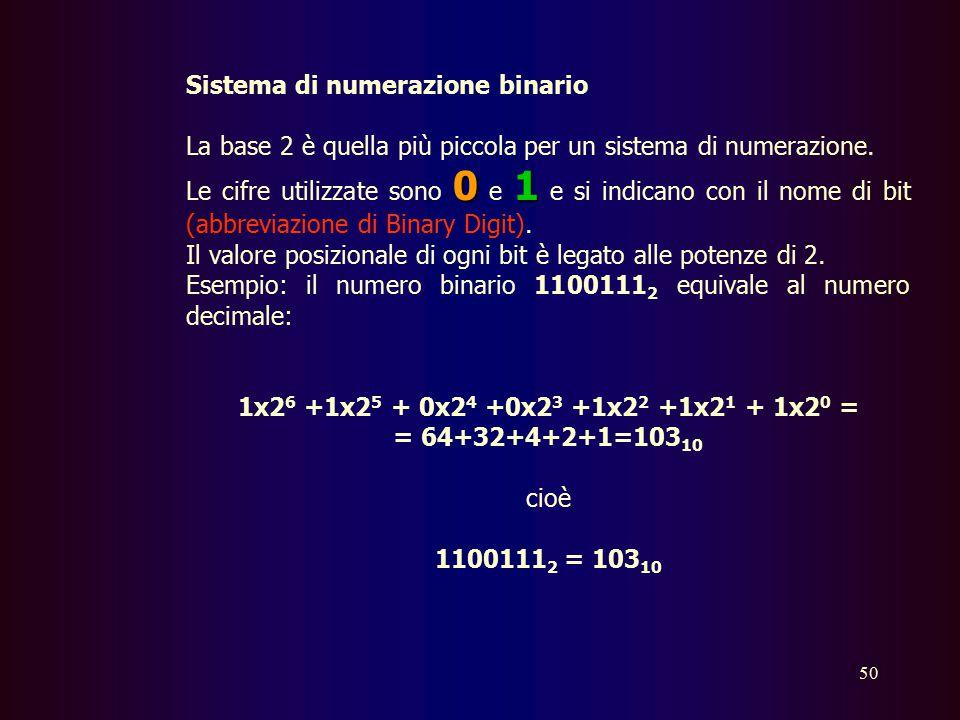 49 Che è un polinomio ordinato secondo le potenze del 10 (base). Tale rappresentazione dei numeri viene detta polinomiale. Esempio: rappresentazione p