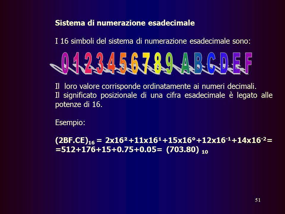 50 Sistema di numerazione binario La base 2 è quella più piccola per un sistema di numerazione. 01 Le cifre utilizzate sono 0 e 1 e si indicano con il