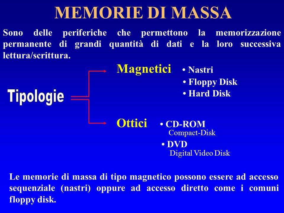 55 Memoria di massa Una memoria di massa è un dispositivo (magnetico o ottico) che permette la memorizzazione permanente di informazioni. La capacità