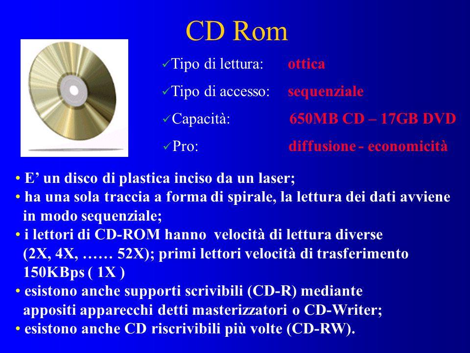 58 Dischi magnetici rimovibili  Floppy disk, può contenere al massimo 1.4MB  Iomega ZIP fino a 250MB  Iomega Jaz fino a 2GB  Tempo di accesso supe