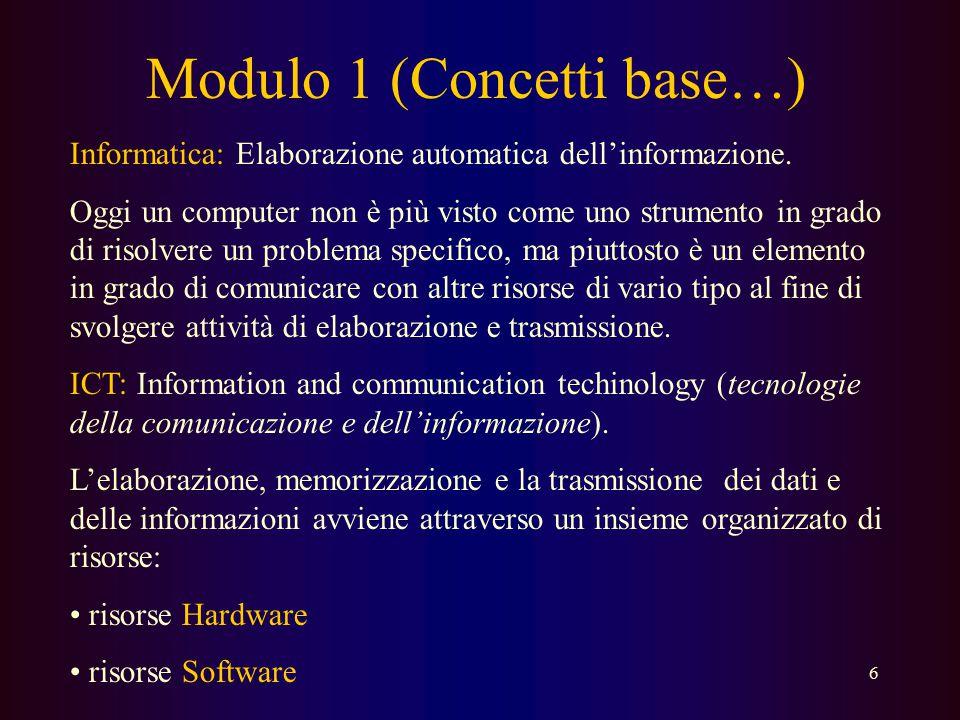 5 Dispense/Comunicazioni - http://www.economia.unict.ithttp://www.economia.unict.it Personale docente Vassallo silvio Click sul nome Il mio indirizzo