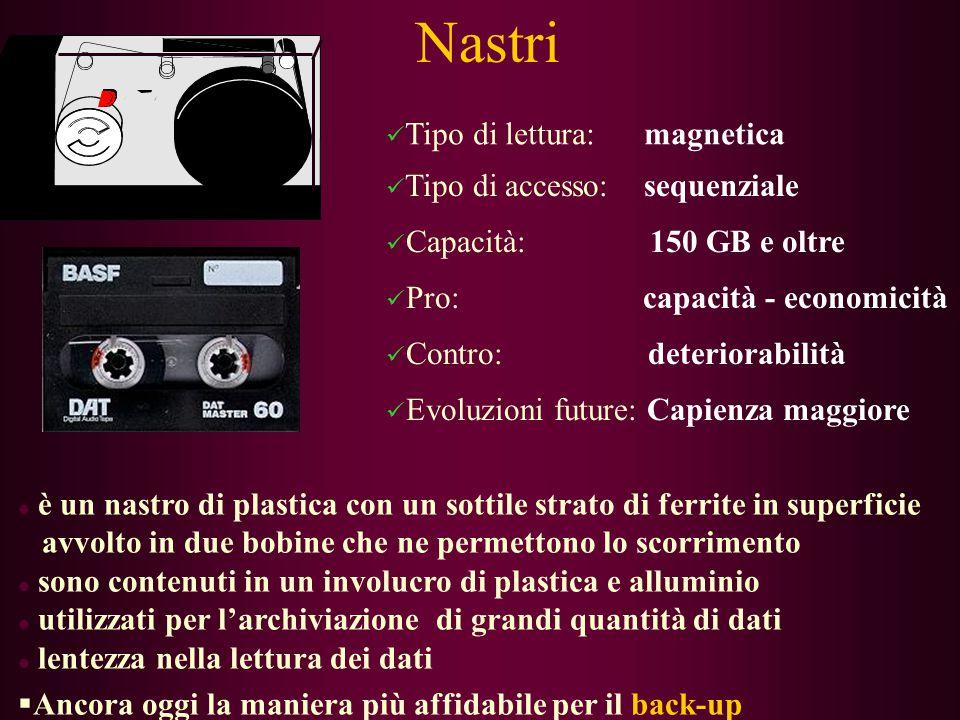 60 DVD-ROM  Esternamente del tutto simili ai CD  Nato per contenere Film  Possono contenere diversi GB di dati (4.7GB al momento, ma fino a 17GB in