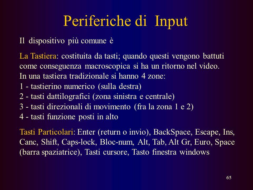 Telecamera Digitale Tavoletta grafica Penna Ottica Scanner Periferiche di INPUT