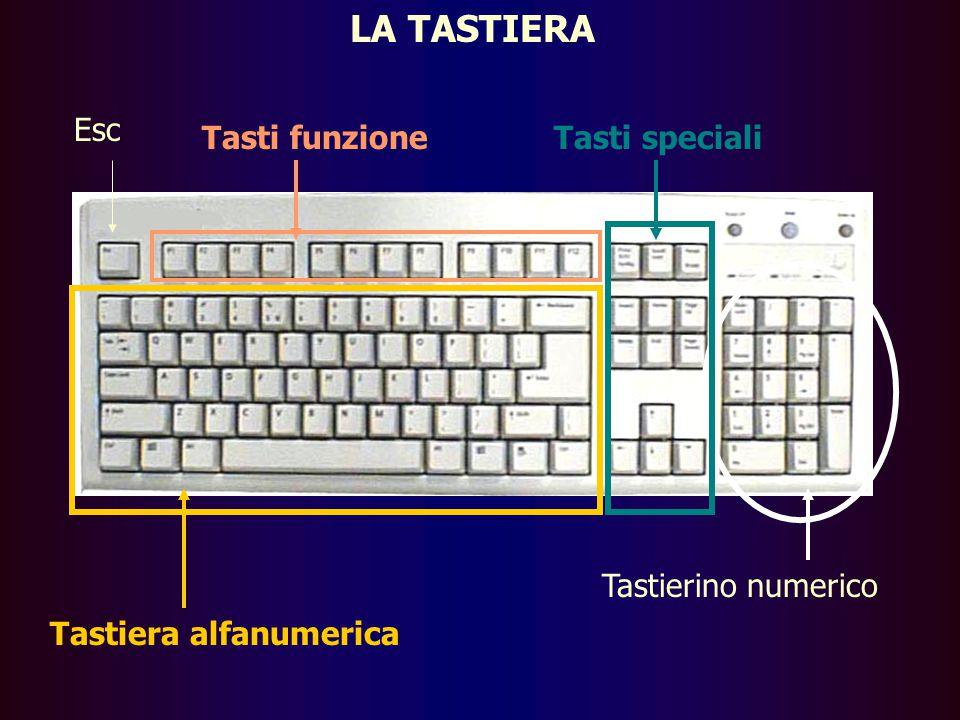 65 Periferiche di Input Il dispositivo più comune è La Tastiera: costituita da tasti; quando questi vengono battuti come conseguenza macroscopica si h