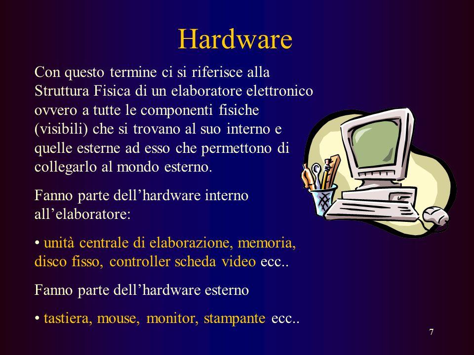 6 Modulo 1 (Concetti base…) Informatica: Elaborazione automatica dell'informazione. Oggi un computer non è più visto come uno strumento in grado di ri
