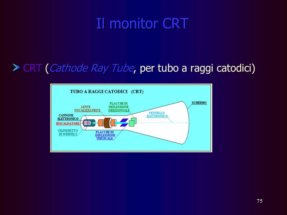 Periferiche di OUTPUT MONITOR Pollici: unità di misura della dimensione dello schermo Pixel: il più piccolo elemento che viene visualizzato sullo sche