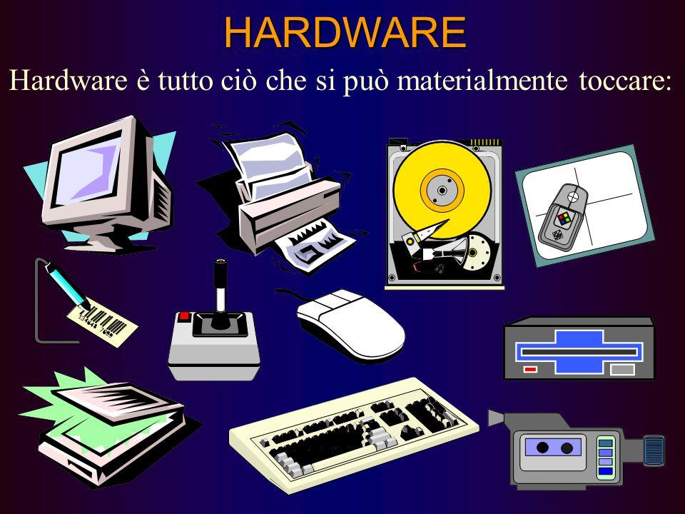7 Hardware Con questo termine ci si riferisce alla Struttura Fisica di un elaboratore elettronico ovvero a tutte le componenti fisiche (visibili) che