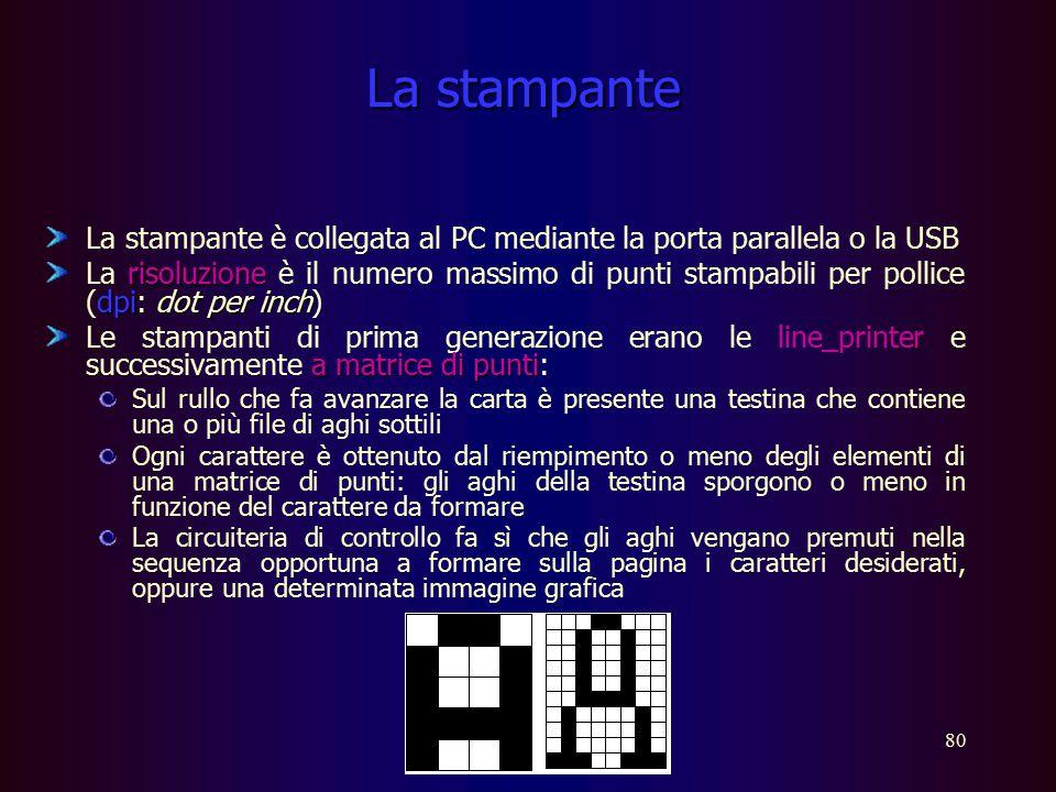 79 …dispositivi di output La Stampante: dispositivo che consente di trasferire dati, testi, disegni, immagini, grafici su carta. Esistono diversi tipi