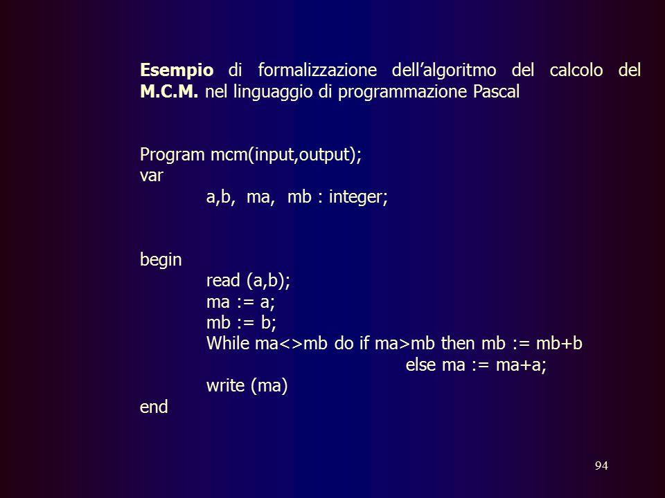"""93 Esempio n° 1 di algoritmo Dati due numeri naturali determinare il minimo comune multiplo M.C.M. Algoritmo risolutore: """"Si consideri il più piccolo"""