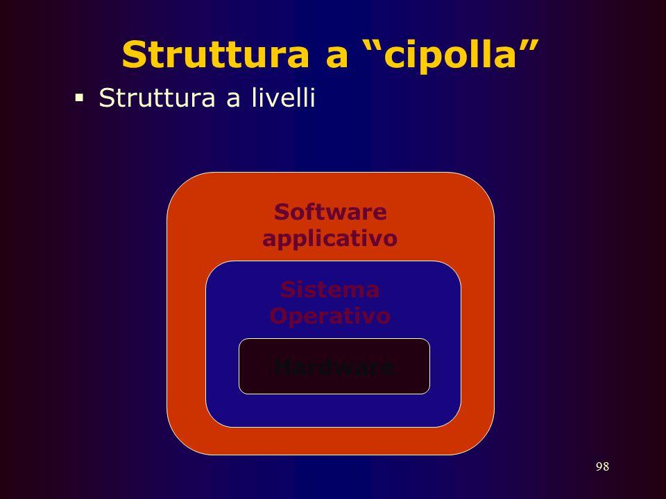 """97 Sistema operativo Definizione: """"Un sistema operativo (S.O.) è un insieme di programmi che devono svolgere funzioni essenziali per l'uso di un siste"""