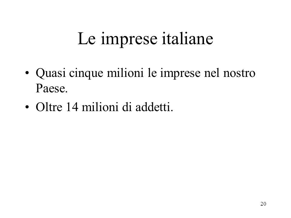 20 Le imprese italiane Quasi cinque milioni le imprese nel nostro Paese. Oltre 14 milioni di addetti.