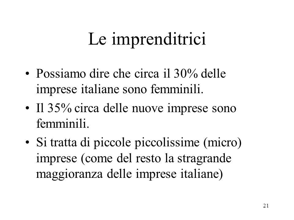 21 Le imprenditrici Possiamo dire che circa il 30% delle imprese italiane sono femminili. Il 35% circa delle nuove imprese sono femminili. Si tratta d