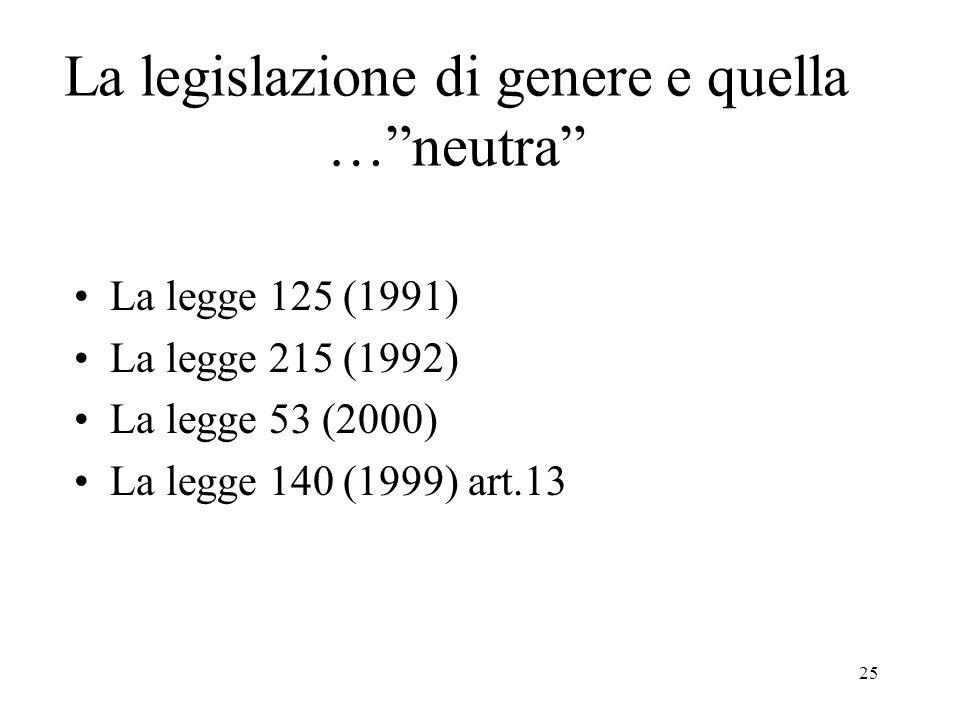 """25 La legislazione di genere e quella …""""neutra"""" La legge 125 (1991) La legge 215 (1992) La legge 53 (2000) La legge 140 (1999) art.13"""