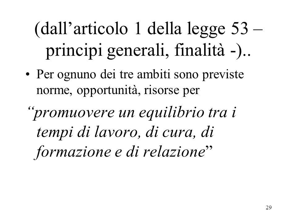 """29 (dall'articolo 1 della legge 53 – principi generali, finalità -).. Per ognuno dei tre ambiti sono previste norme, opportunità, risorse per """"promuov"""