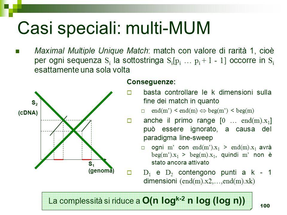 100 Casi speciali: multi-MUM Maximal Multiple Unique Match: match con valore di rarità 1, cioè per ogni sequenza S i la sottostringa S i [p i … p i + l - 1] occorre in S i esattamente una sola volta S 2 (cDNA) S 1 (genoma) Conseguenze:  basta controllare le k dimensioni sulla fine dei match in quanto  end(m') < end(m)  beg(m') < beg(m)  anche il primo range [ 0 … end(m).x 1 ] può essere ignorato, a causa del paradigma line-sweep  ogni m' con end(m').x 1 > end(m).x 1 avrà beg(m').x 1 > beg(m).x 1, quindi m' non è stato ancora attivato  D 1 e D 2 contengono punti a k - 1 dimensioni (end(m).x2,…,end(m).xk) La complessità si riduce a O(n log k-2 n log (log n))