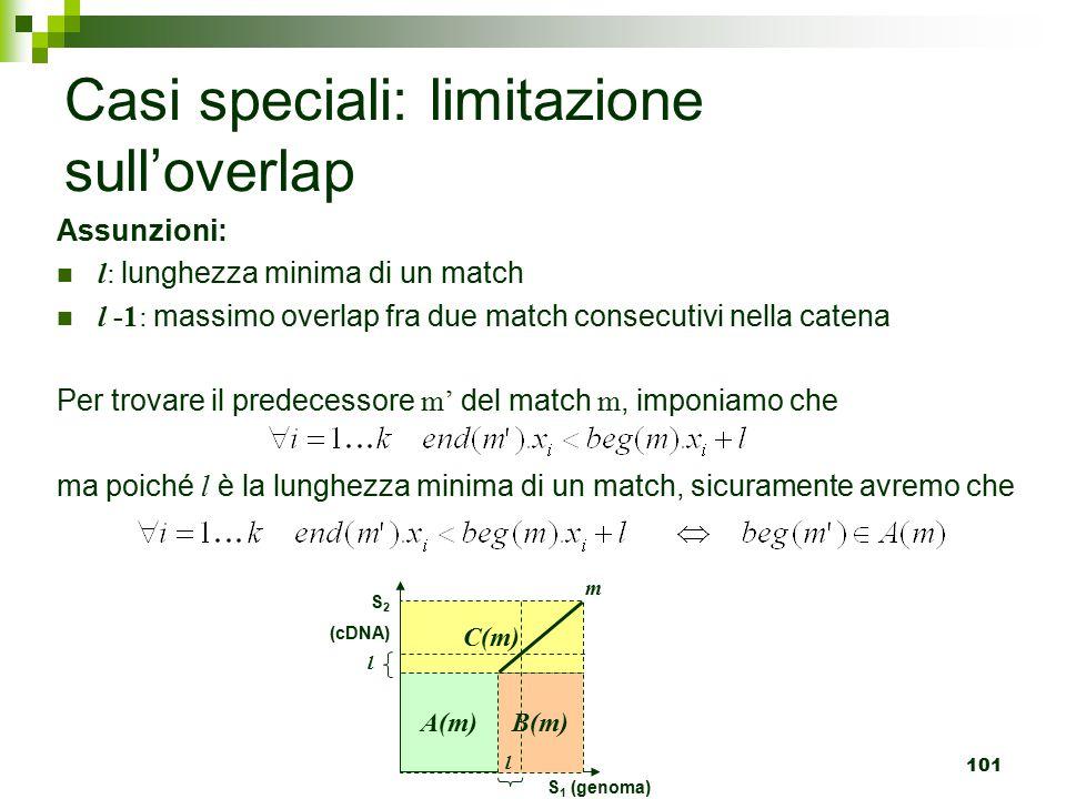 101 Casi speciali: limitazione sull'overlap Assunzioni: l: lunghezza minima di un match l -1: massimo overlap fra due match consecutivi nella catena Per trovare il predecessore m' del match m, imponiamo che ma poiché l è la lunghezza minima di un match, sicuramente avremo che C(m) A(m) S 2 (cDNA) S 1 (genoma) m l B(m) l