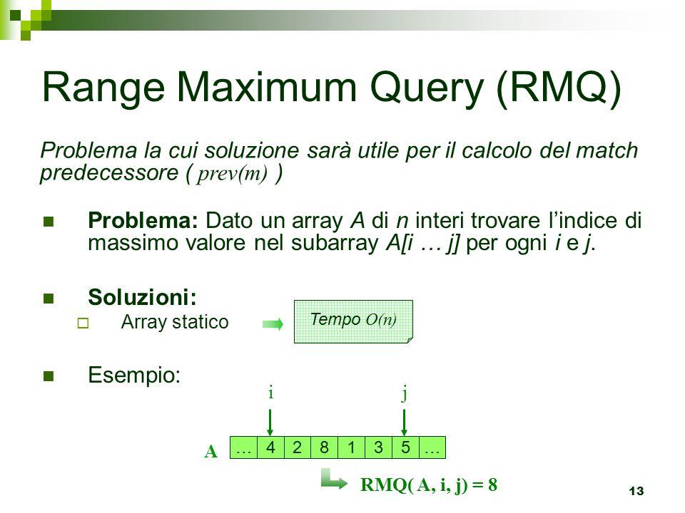 13 Range Maximum Query (RMQ) Problema: Dato un array A di n interi trovare l'indice di massimo valore nel subarray A[i … j] per ogni i e j.