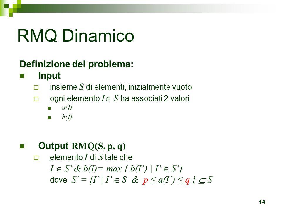 14 Definizione del problema: Input  insieme S di elementi, inizialmente vuoto  ogni elemento I  S ha associati 2 valori a(I) b(I) Output RMQ(S, p, q)  elemento I di S tale che I  S' & b(I)= max { b(I') | I'  S'} dove S' = {I' | I'  S & p ≤ a(I') ≤ q }  S RMQ Dinamico