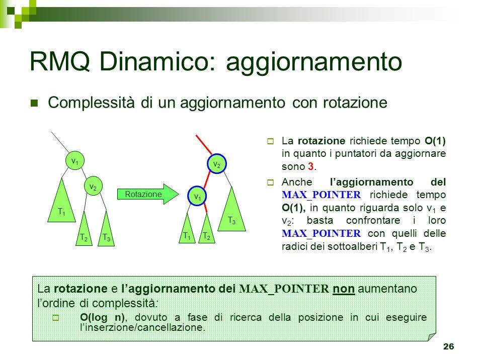 26 RMQ Dinamico: aggiornamento Complessità di un aggiornamento con rotazione v1v1 v2v2 T1T1 T2T2 T3T3 Rotazione v1v1 v2v2 T3T3 T2T2 T1T1  La rotazione richiede tempo O(1) in quanto i puntatori da aggiornare sono 3.