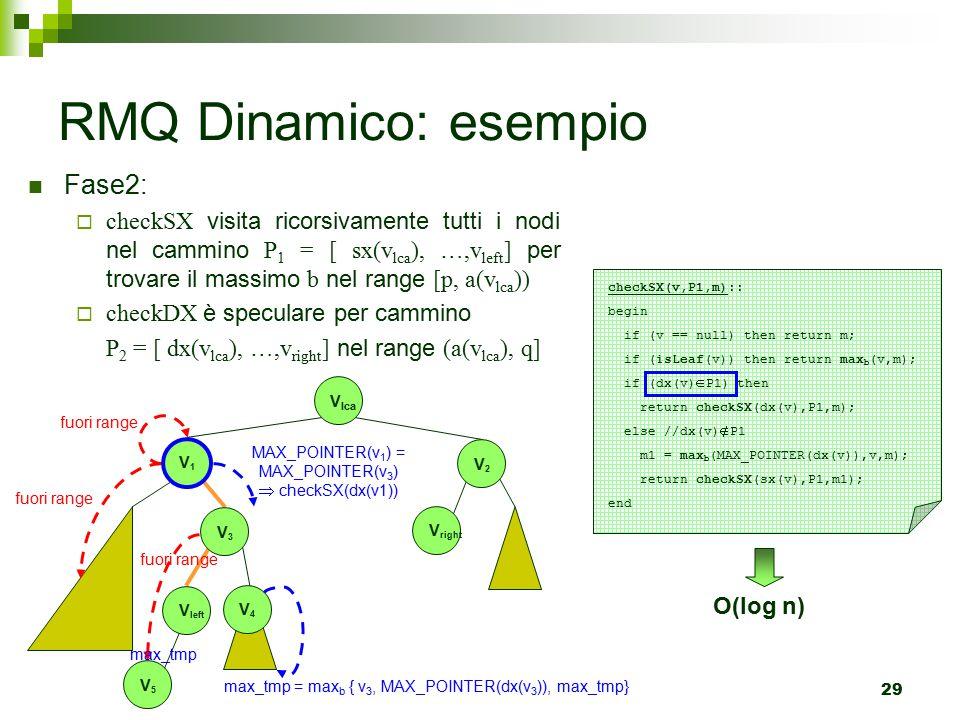29 MAX_POINTER(v 1 ) = MAX_POINTER(v 3 )  checkSX(dx(v1)) V1V1 RMQ Dinamico: esempio V lca V right checkSX(v,P1,m):: begin if (v == null) then return m; if (isLeaf(v)) then return max b (v,m); if (dx(v)  P1) then return checkSX(dx(v),P1,m); else //dx(v)  P1 m1 = max b (MAX_POINTER(dx(v)),v,m); return checkSX(sx(v),P1,m1); end V2V2 V3V3 fuori range V4V4 max_tmp = max b { v 3, MAX_POINTER(dx(v 3 )), max_tmp} V5V5 V left Fase2:  checkSX visita ricorsivamente tutti i nodi nel cammino P 1 = [ sx(v lca ), …,v left ] per trovare il massimo b nel range [p, a(v lca ))  checkDX è speculare per cammino P 2 = [ dx(v lca ), …,v right ] nel range (a(v lca ), q] O(log n) max_tmp