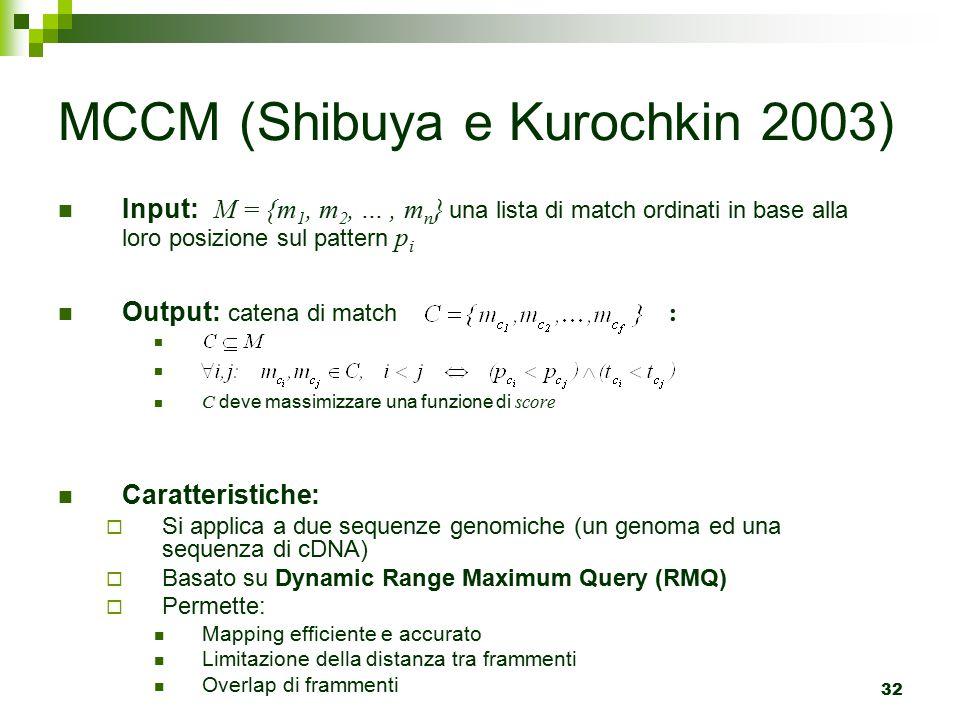 32 MCCM (Shibuya e Kurochkin 2003) Input: M = {m 1, m 2, …, m n } una lista di match ordinati in base alla loro posizione sul pattern p i Output: catena di match C = {m c1, m c2, …, m cf } : C deve massimizzare una funzione di score Caratteristiche:  Si applica a due sequenze genomiche (un genoma ed una sequenza di cDNA)  Basato su Dynamic Range Maximum Query (RMQ)  Permette: Mapping efficiente e accurato Limitazione della distanza tra frammenti Overlap di frammenti