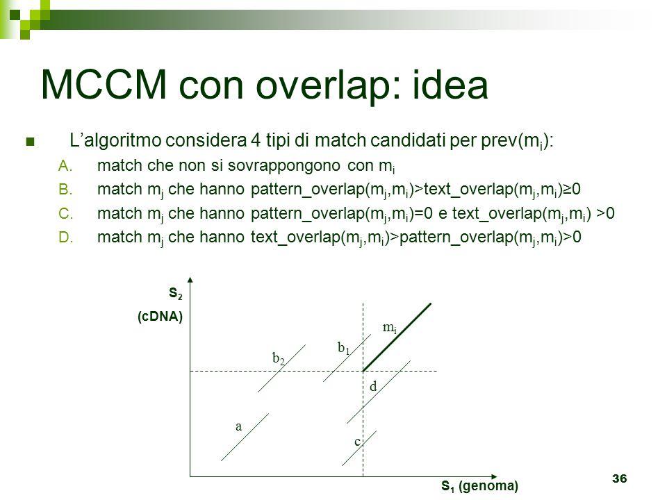 36 MCCM con overlap: idea L'algoritmo considera 4 tipi di match candidati per prev(m i ): A.