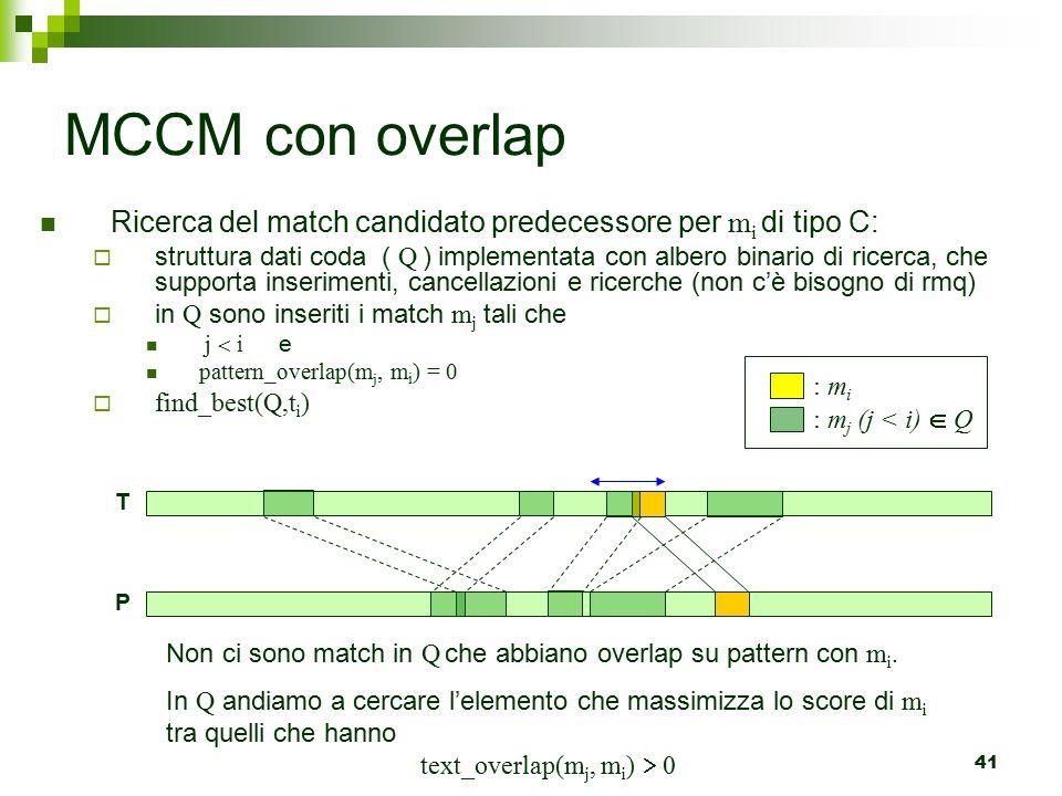 41 MCCM con overlap Ricerca del match candidato predecessore per m i di tipo C:  struttura dati coda ( Q ) implementata con albero binario di ricerca, che supporta inserimenti, cancellazioni e ricerche (non c'è bisogno di rmq)  in Q sono inseriti i match m j tali che j  i e pattern_overlap(m j, m i ) = 0  find_best(Q,t i ) : m i : m j (j < i)  Q P T Non ci sono match in Q che abbiano overlap su pattern con m i.