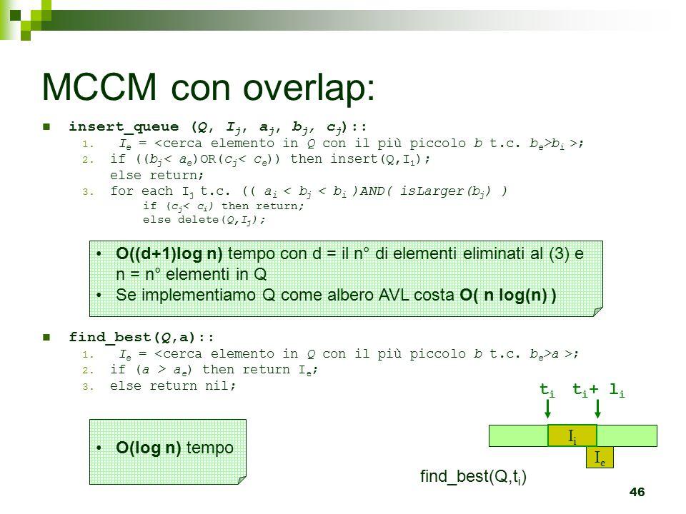 46 MCCM con overlap: insert_queue (Q, I j, a j, b j, c j ):: 1.