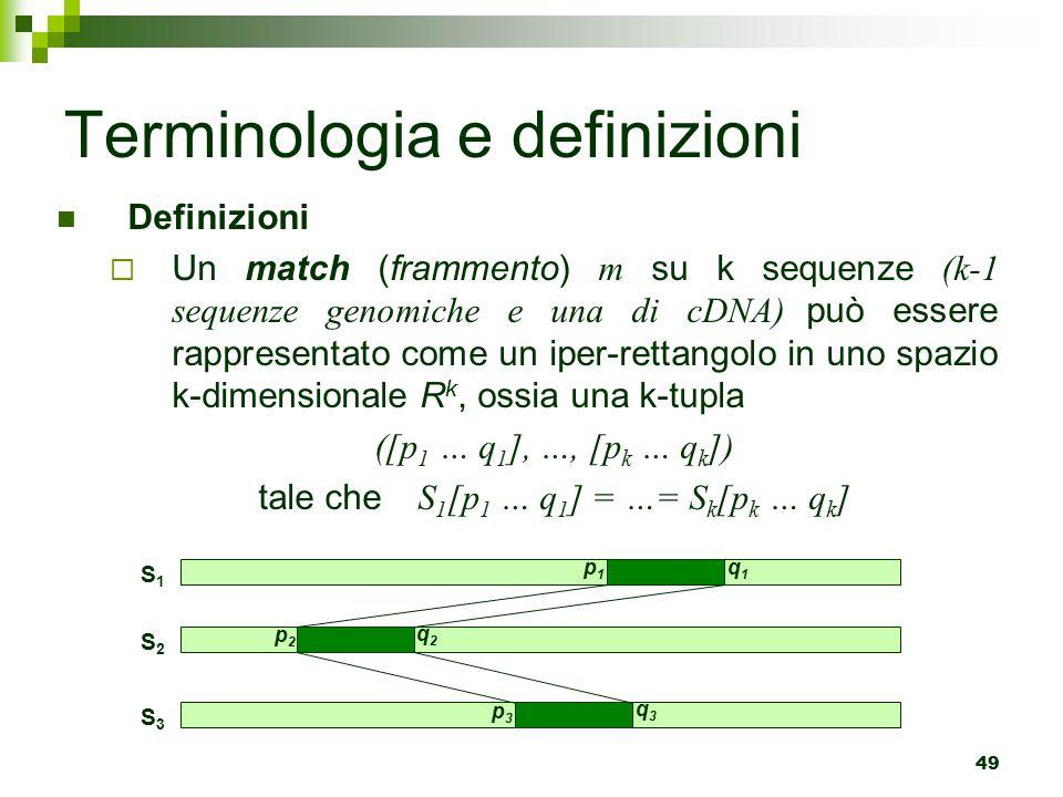49 Definizioni  Un match (frammento) m su k sequenze (k-1 sequenze genomiche e una di cDNA) può essere rappresentato come un iper-rettangolo in uno spazio k-dimensionale R k, ossia una k-tupla ([p 1 … q 1 ], …, [p k … q k ]) tale che S 1 [p 1 … q 1 ] = …= S k [p k … q k ] Terminologia e definizioni S1S1 S2S2 S3S3 p1p1 p2p2 q1q1 p3p3 q2q2 q3q3