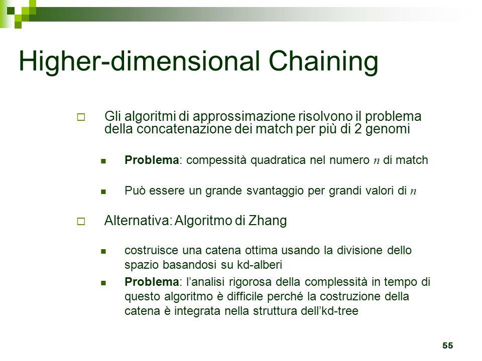 55  Gli algoritmi di approssimazione risolvono il problema della concatenazione dei match per più di 2 genomi Problema: compessità quadratica nel numero n di match Può essere un grande svantaggio per grandi valori di n  Alternativa: Algoritmo di Zhang costruisce una catena ottima usando la divisione dello spazio basandosi su kd-alberi Problema: l'analisi rigorosa della complessità in tempo di questo algoritmo è difficile perché la costruzione della catena è integrata nella struttura dell'kd-tree Higher-dimensional Chaining