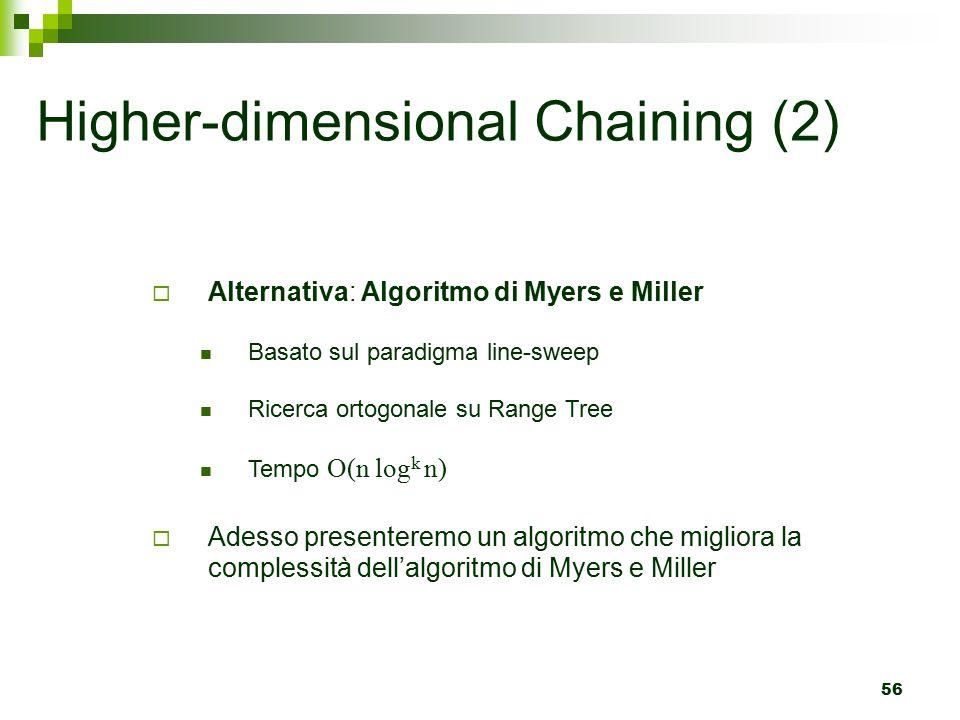 56  Alternativa: Algoritmo di Myers e Miller Basato sul paradigma line-sweep Ricerca ortogonale su Range Tree Tempo O(n log k n)  Adesso presenteremo un algoritmo che migliora la complessità dell'algoritmo di Myers e Miller Higher-dimensional Chaining (2)
