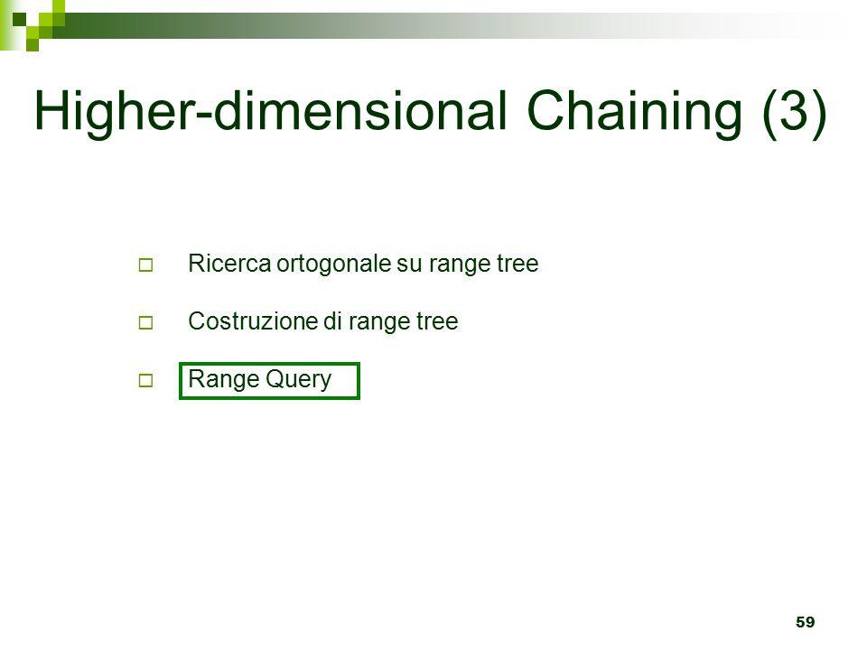 59  Ricerca ortogonale su range tree  Costruzione di range tree  Range Query Higher-dimensional Chaining (3)