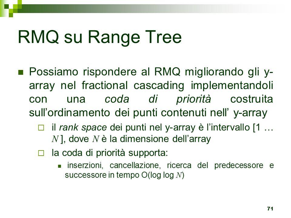 71 RMQ su Range Tree Possiamo rispondere al RMQ migliorando gli y- array nel fractional cascading implementandoli con una coda di priorità costruita sull'ordinamento dei punti contenuti nell' y-array  il rank space dei punti nel y-array è l'intervallo [1 … N ], dove N è la dimensione dell'array  la coda di priorità supporta: inserzioni, cancellazione, ricerca del predecessore e successore in tempo O(log log N )