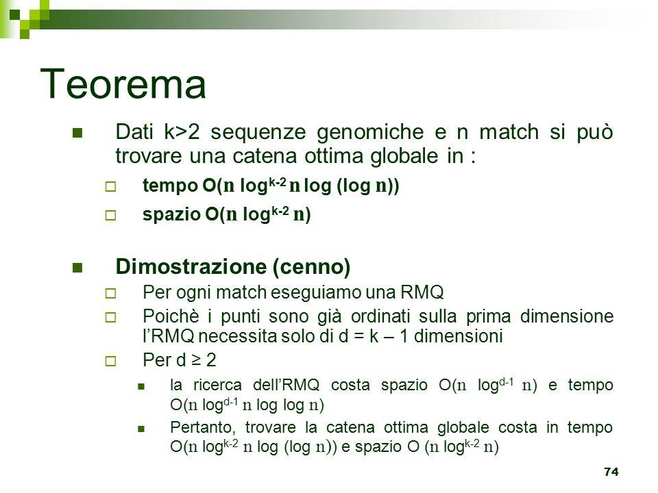 74 Dati k>2 sequenze genomiche e n match si può trovare una catena ottima globale in :  tempo O( n log k-2 n log (log n ))  spazio O( n log k-2 n ) Dimostrazione (cenno)  Per ogni match eseguiamo una RMQ  Poichè i punti sono già ordinati sulla prima dimensione l'RMQ necessita solo di d = k – 1 dimensioni  Per d ≥ 2 la ricerca dell'RMQ costa spazio O( n log d-1 n ) e tempo O( n log d-1 n log log n ) Pertanto, trovare la catena ottima globale costa in tempo O( n log k-2 n log (log n) ) e spazio O ( n log k-2 n ) Teorema