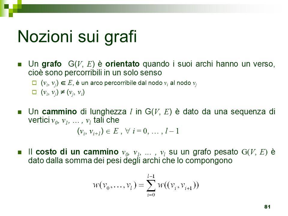 81 Nozioni sui grafi Un grafo G( V, E ) è orientato quando i suoi archi hanno un verso, cioè sono percorribili in un solo senso  ( v i, v j )  E, è un arco percorribile dal nodo v i al nodo v j  ( v i, v j )  ( v j, v i ) Un cammino di lunghezza l in G( V, E ) è dato da una sequenza di vertici v 0, v 1,..., v l tali che ( v i, v i+1 )  E,  i = 0, …, l – 1 Il costo di un cammino v 0, v 1,..., v l su un grafo pesato G(V, E) è dato dalla somma dei pesi degli archi che lo compongono