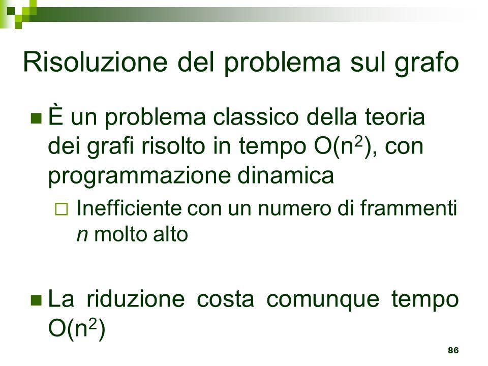 86 Risoluzione del problema sul grafo È un problema classico della teoria dei grafi risolto in tempo O(n 2 ), con programmazione dinamica  Inefficiente con un numero di frammenti n molto alto La riduzione costa comunque tempo O(n 2 )