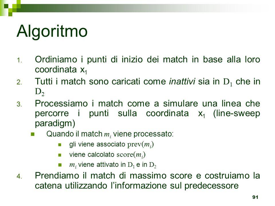 91 Algoritmo 1.Ordiniamo i punti di inizio dei match in base alla loro coordinata x 1 2.