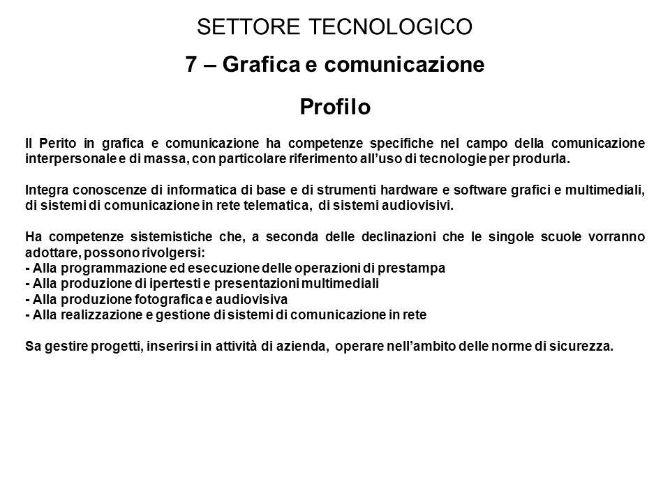 SETTORE TECNOLOGICO 7 – Grafica e comunicazione Profilo Il Perito in grafica e comunicazione ha competenze specifiche nel campo della comunicazione interpersonale e di massa, con particolare riferimento all'uso di tecnologie per produrla.