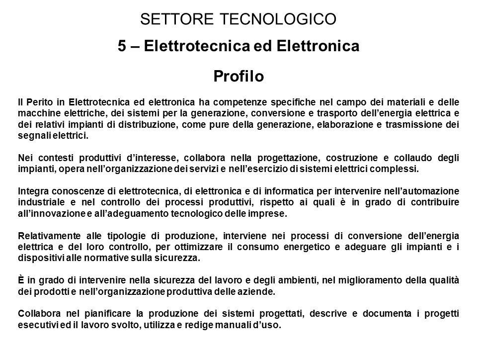 SETTORE TECNOLOGICO 6 – Informatica e telecomunicazioni Profilo Il Perito in Informatica e telecomunicazioni ha competenze specifiche nel campo dei sistemi informatici, della telematica, delle reti e degli impianti di trasmissione e dell'elaborazione dell'informazione.