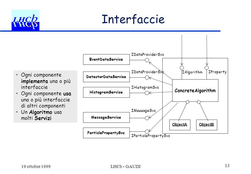 19 ottobre 1999LHCb - GAUDI 13 Interfaccie ConcreteAlgorithm EventDataService IDataProviderSvc IHistogramSvc IMessageSvc IAlgorithm IProperty ObjectAO