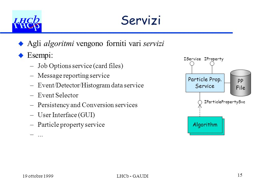 19 ottobre 1999LHCb - GAUDI 15 Servizi  Agli algoritmi vengono forniti vari servizi  Esempi: –Job Options service (card files) –Message reporting service –Event/Detector/Histogram data service –Event Selector –Persistency and Conversion services –User Interface (GUI) –Particle property service –...
