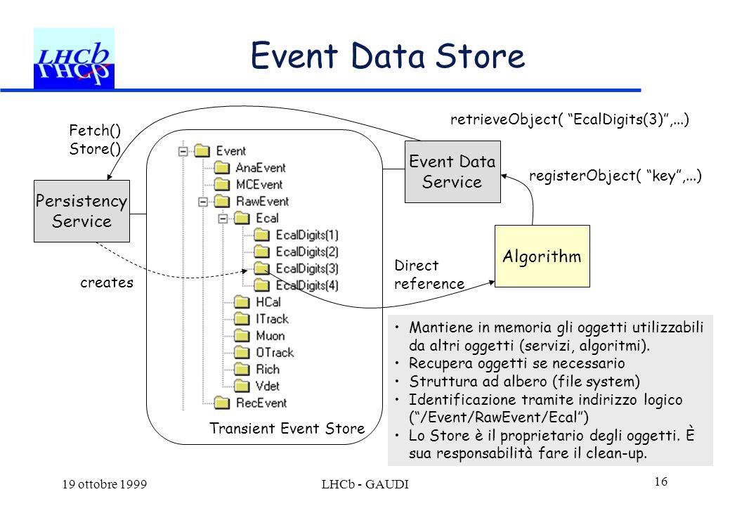 "19 ottobre 1999LHCb - GAUDI 16 Event Data Store Transient Event Store Event Data Service Persistency Service Algorithm retrieveObject( ""EcalDigits(3)"""