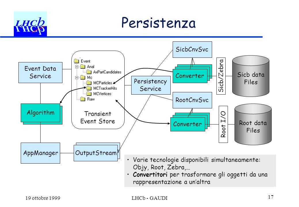 19 ottobre 1999LHCb - GAUDI 17 OutputStream Persistenza Event Data Service Persistency Service Sicb data Files Algorithm SicbCnvSvc RootCnvSvc Root data Files Converter Sicb/Zebra Root I/O OutputStream AppManager Transient Event Store Varie tecnologie disponibili simultaneamente: Objy, Root, Zebra,… Convertitori per trasformare gli oggetti da una rappresentazione a un'altra