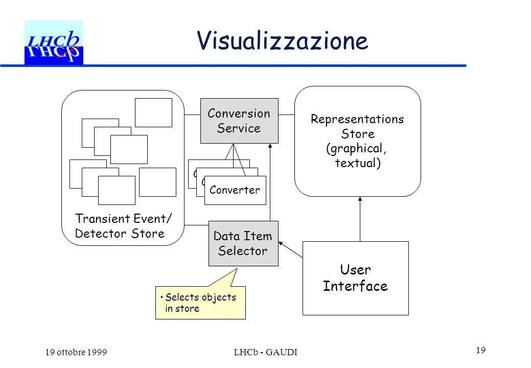 19 ottobre 1999LHCb - GAUDI 19 Visualizzazione Transient Event/ Detector Store Conversion Service Representations Store (graphical, textual) Converter