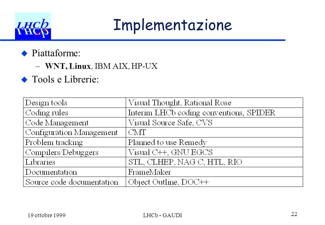 19 ottobre 1999LHCb - GAUDI 22 Implementazione  Piattaforme: –WNT, Linux, IBM AIX, HP-UX  Tools e Librerie: