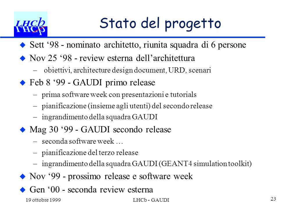 19 ottobre 1999LHCb - GAUDI 23 Stato del progetto  Sett '98 - nominato architetto, riunita squadra di 6 persone  Nov 25 '98 - review esterna dell'ar
