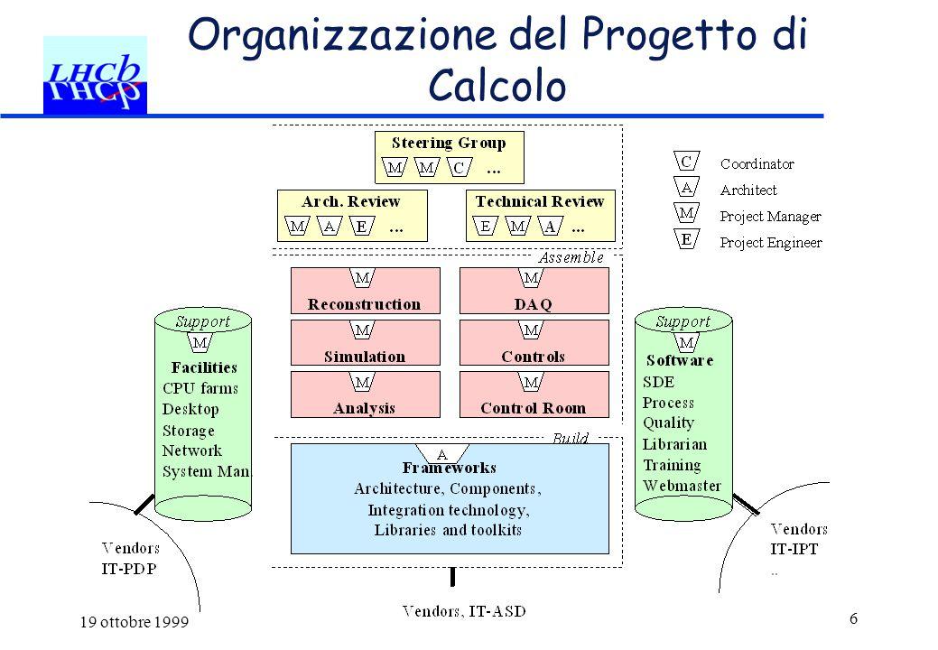 19 ottobre 1999LHCb - GAUDI 7 Strategia di sviluppo per il nuovo software  Fase di design con una piccola squadra di 6-8 persone –architetto, amministratore delle librerie, specialisti dei domini con esperienza di design e/o programmazione  Stabilire i criteri di base per il design globale  Raccogliere User Requirements e scenari, per convalidare il design  Fare scelte tecnologiche per implementare i primi prototipi  Approccio incrementale allo sviluppo.
