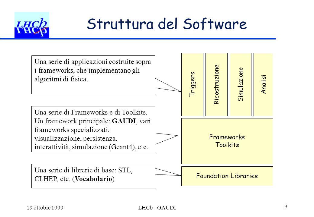 19 ottobre 1999LHCb - GAUDI 9 Struttura del Software Frameworks Toolkits RicostruzioneSimulazione Analisi Foundation Libraries Triggers Una serie di F