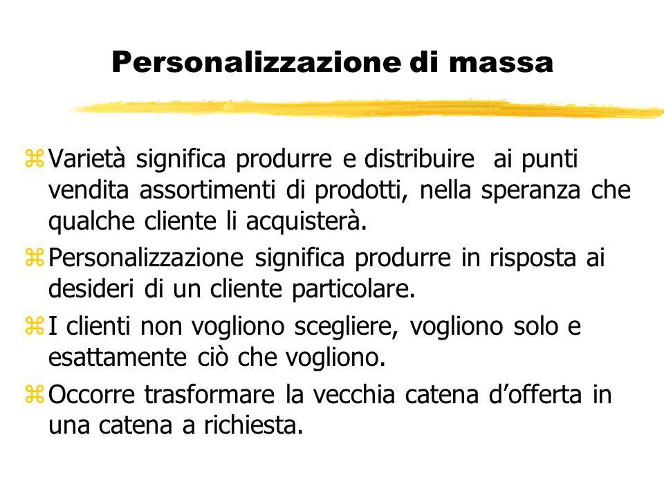 Personalizzazione di massa zVarietà significa produrre e distribuire ai punti vendita assortimenti di prodotti, nella speranza che qualche cliente li