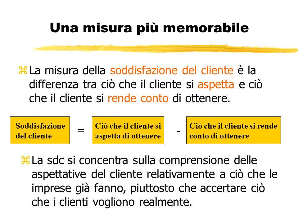 Una misura più memorabile zLa misura della soddisfazione del cliente è la differenza tra ciò che il cliente si aspetta e ciò che il cliente si rende c